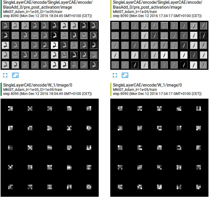 Convolutional Autoencoders in Tensorflow – P  Galeone's blog
